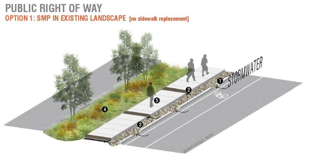 Water retention sidewalks